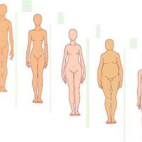 五种体型扬长避短穿衣搭配