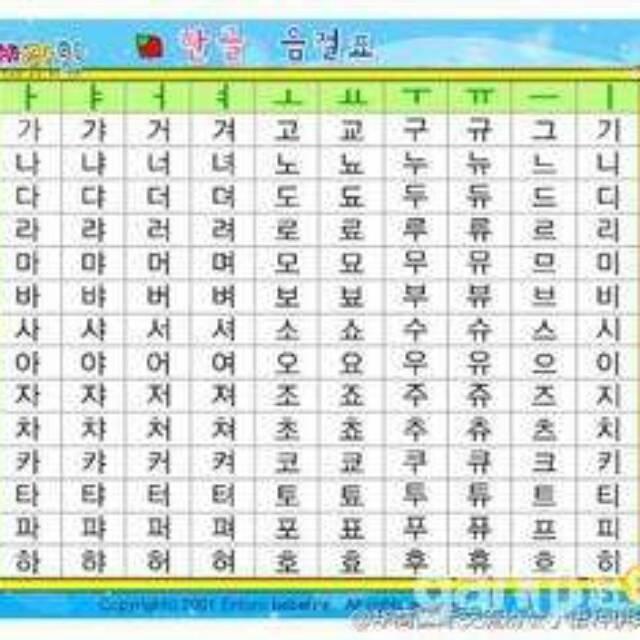 发音开始学习, 韩语是一种看到就可以读的文字,学习辅音就是子音,元音