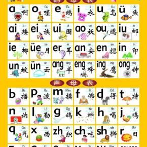 3w 播放全部 下载 订阅 分享 26个汉语拼音字母歌(音序歌)mp3音频素材