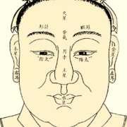 九种脸型与性格03-喜马拉雅fm
