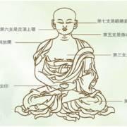 七支坐法—最容易入定的禅坐方法