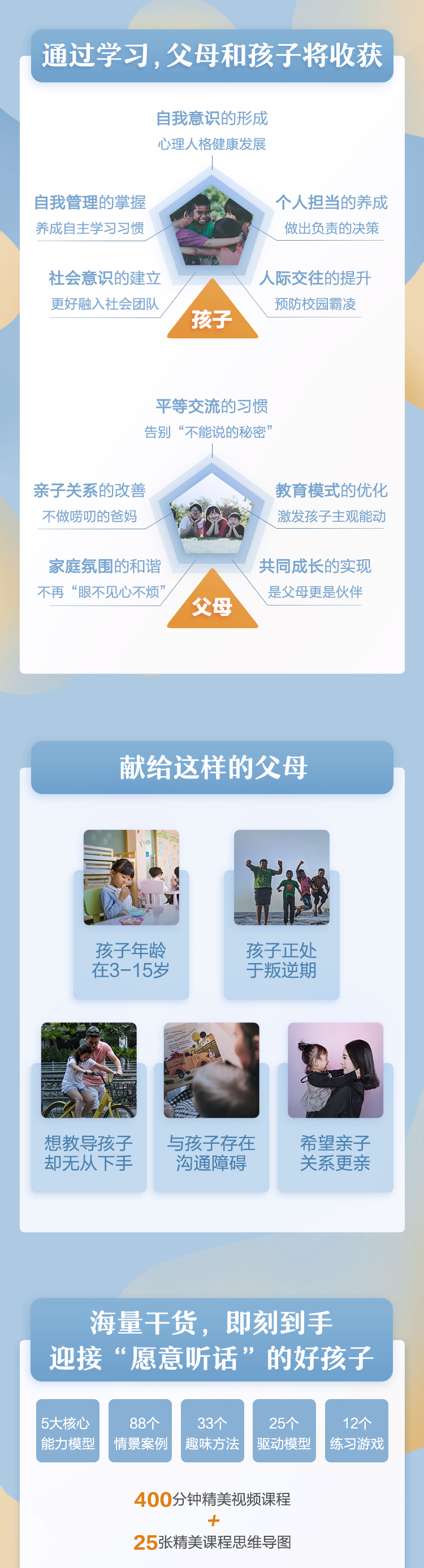 喜马拉雅付费资源:樊登推荐 父母要教给孩子的社交与情绪课 音频下载
