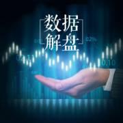 【龙虎看盘】反弹无力|2021-07-29
